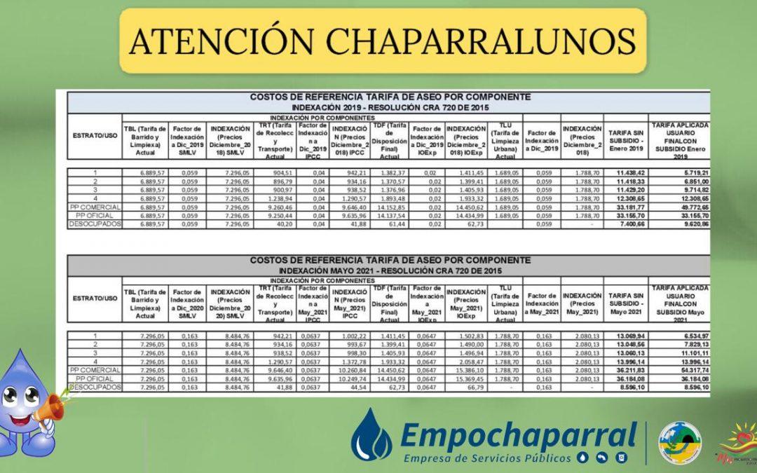 MODIFICACION DE TARIFAS AAA EMPOCHAPARRAL